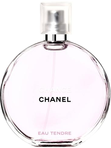 Chanel Purfume Paris Tumblr Beautiful Girly Girl Pink